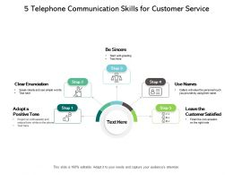 5 Telephone Communication Skills For Customer Service