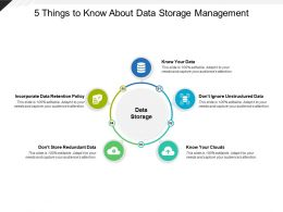 5 Things To Know About Data Storage Management