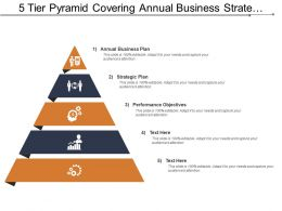 5 Tier Pyramid Covering Annual Business Strategic Plan And Performance Objectives