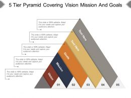 5 Tier Pyramid Covering Vision Mission And Goal