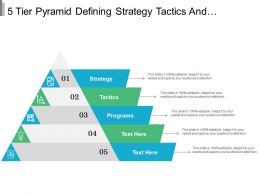 5 Tier Pyramid Defining Strategy Tactics And Programs