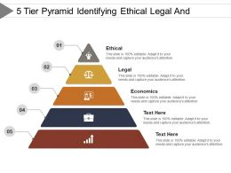 5 Tier Pyramid Identifying Ethical Legal And Economical