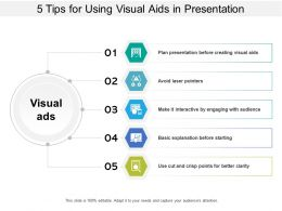 5 Tips For Using Visual Aids In Presentation
