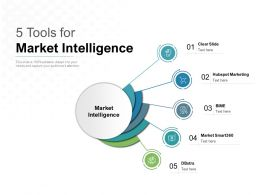 5 Tools For Market Intelligence