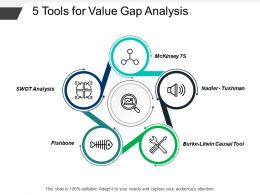 5 Tools For Value Gap Analysis