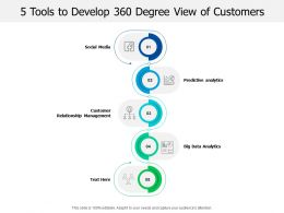 5 Tools To Develop 360 Degree View Of Customers