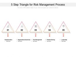 5 Triangle For Essential Project Management Skills