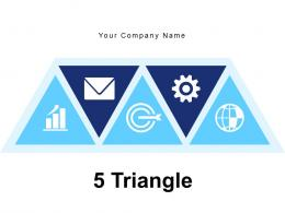 5 Triangle Marketing Product Strategies Successful Process Management Techniques