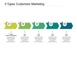 5 Types Customers Marketing Ppt Powerpoint Presentation Icon Cpb