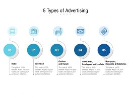 5 Types Of Advertising