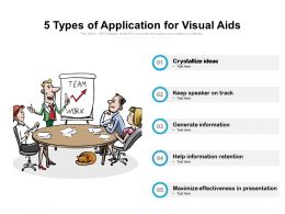 5 Types Of Application For Visual Aids