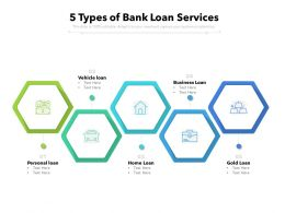 5 Types Of Bank Loan Services