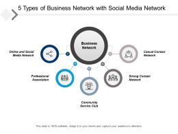 5 Types Of Business Network With Social Media Network
