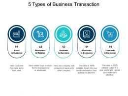 5 Types Of Business Transaction