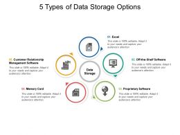5 Types Of Data Storage Options
