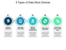 5 Types Of Data Store Devices