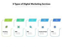 5 Types Of Digital Marketing Services