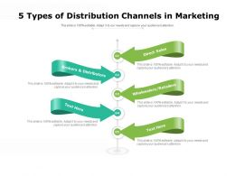 5 Types Of Distribution Channels In Marketing