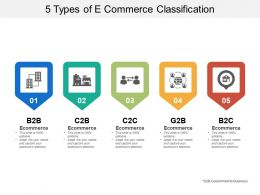 5 Types Of E Commerce Classification