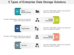 5 Types Of Enterprise Data Storage Solutions