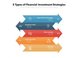 5 Types Of Financial Investment Strategies