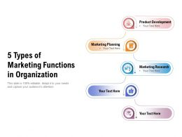 5 Types Of Marketing Functions In Organization