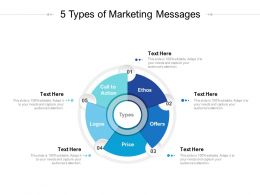 5 Types Of Marketing Messages