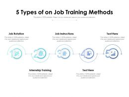 5 Types Of On Job Training Methods