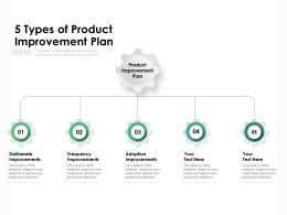 5 Types Of Product Improvement Plan