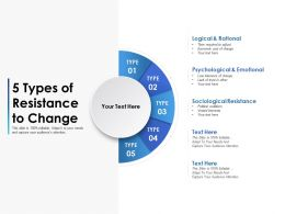 5 Types Of Resistance To Change