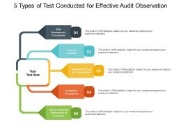 5 Types Of Test Conducted For Effective Audit Observation