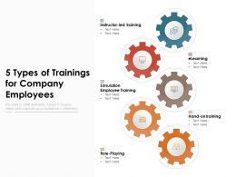 5 Types Of Trainings For Company Employees