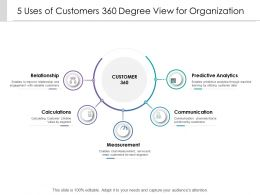 5 Uses Of Customers 360 Degree View For Organization