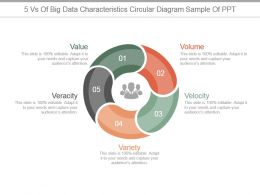 5 Vs Of Big Data Characteristics Circular Diagram Sample Of Ppt