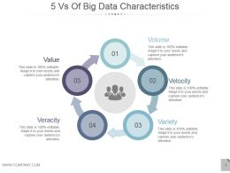 5 Vs Of Big Data Characteristics Powerpoint Guide