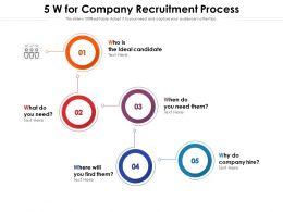 5 W For Company Recruitment Process
