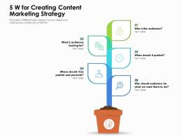 5 W For Creating Content Marketing Strategy