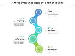 5 W For Event Management And Scheduling