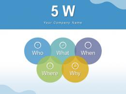 5 W Marketing Planning Communication Service Recruitment Process