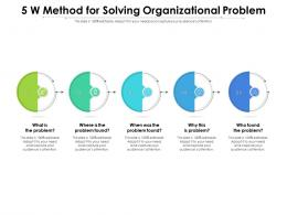 5 W Method For Solving Organizational Problem