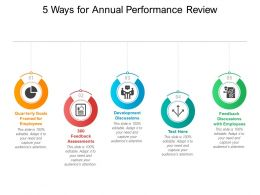5 Ways For Annual Performance Review