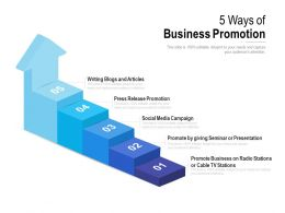 5 Ways Of Business Promotion