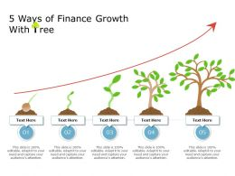 5 Ways Of Finance Growth With Tree