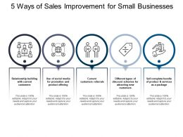 5_ways_of_sales_improvement_for_small_businesses_Slide01