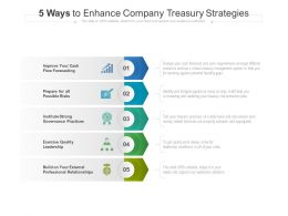 5 Ways To Enhance Company Treasury Strategies