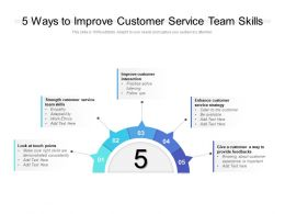 5 Ways To Improve Customer Service Team Skills