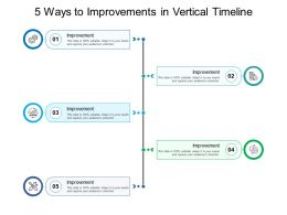 5 Ways To Improvements In Vertical Timeline