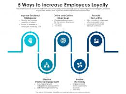5 Ways To Increase Employees Loyalty