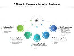 5 Ways To Research Potential Customer