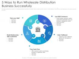5 Ways To Run Wholesale Distribution Business Successfully
